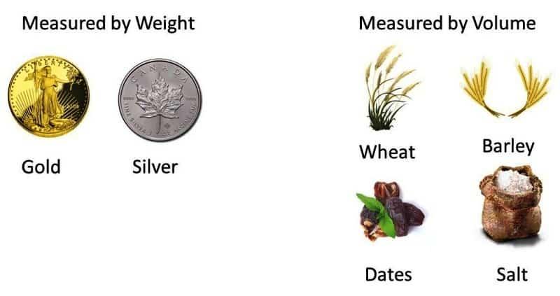 Classes of Trade