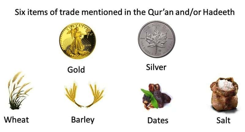 Six items of trade