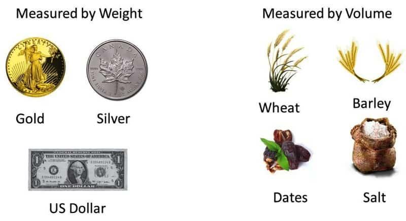 este bitcoin trading halal